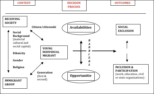 Geographies of inclusion and exclusion sociology essay