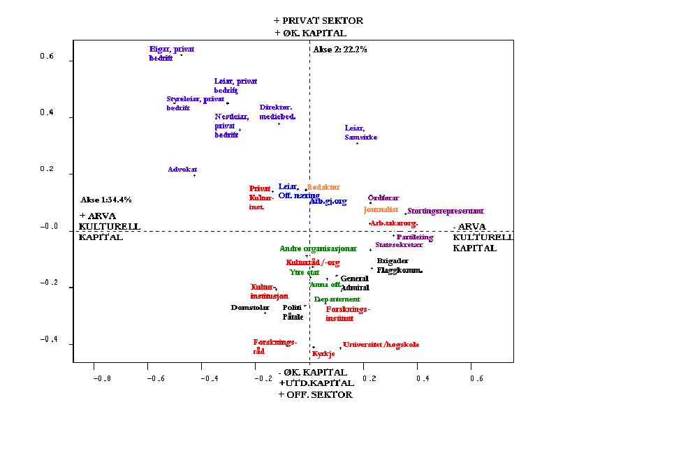 mutr publikasjoner rapporter rapp rapport index .