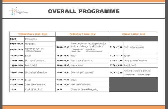 Image of EU-SPRI 2018 programme